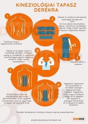 kineziológiai tapasz hátfájásra